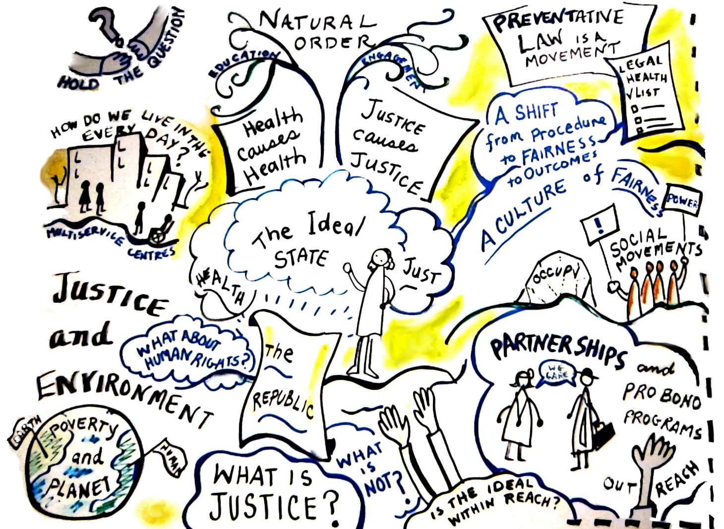 31 dialogue reflection Learn from scu university professors and expert high school colleagues through tedtalk inspired presentations and more dialogue with professors and with each other through world café sessions and facilitated problem solving teams develop products that you can take back with you to your schools for implementation.