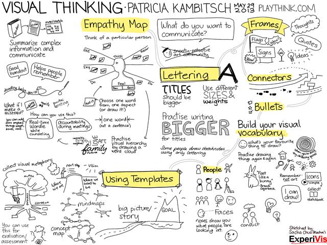 Visual-Thinking_thumb